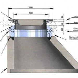 Vystřeďovací prstenec TXS pro plovoucí poklop